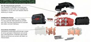 Bosch 18V System Grafik Vorteile