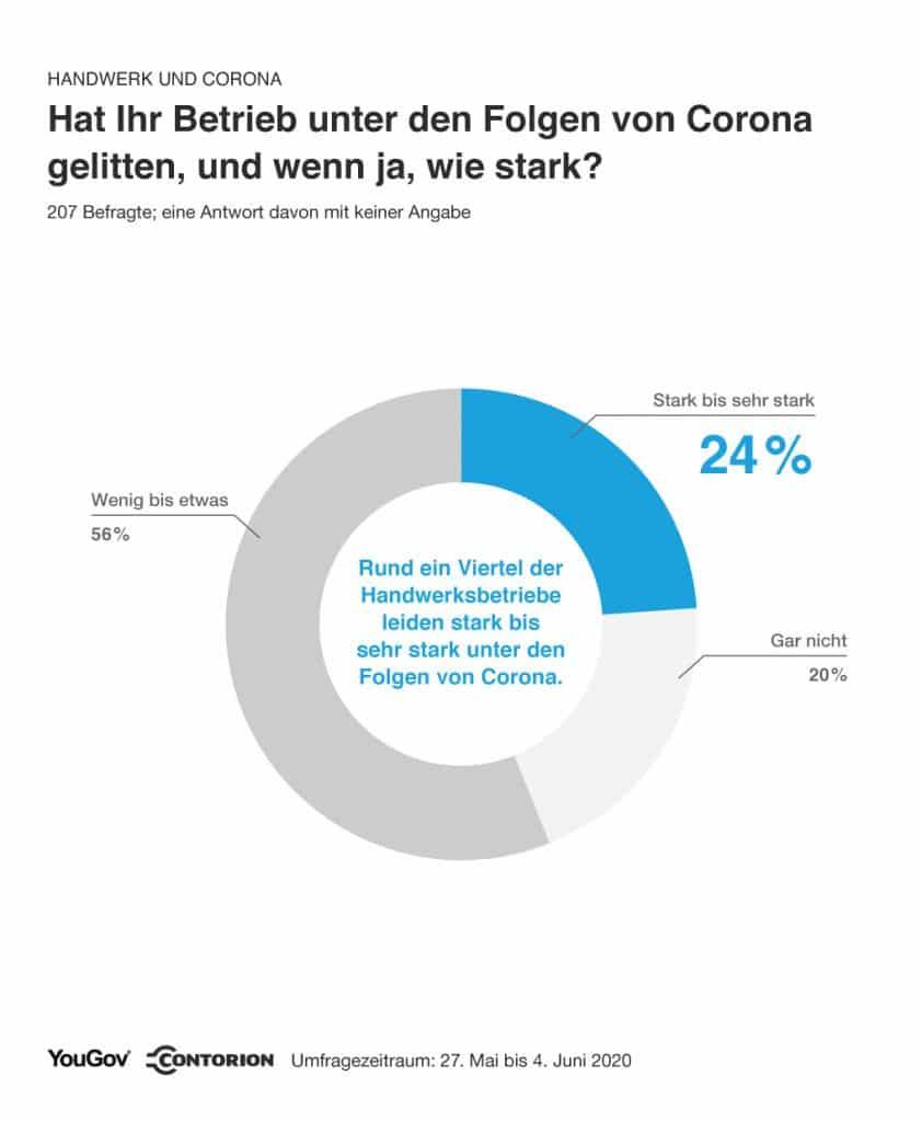 infografik_handwerk_corona