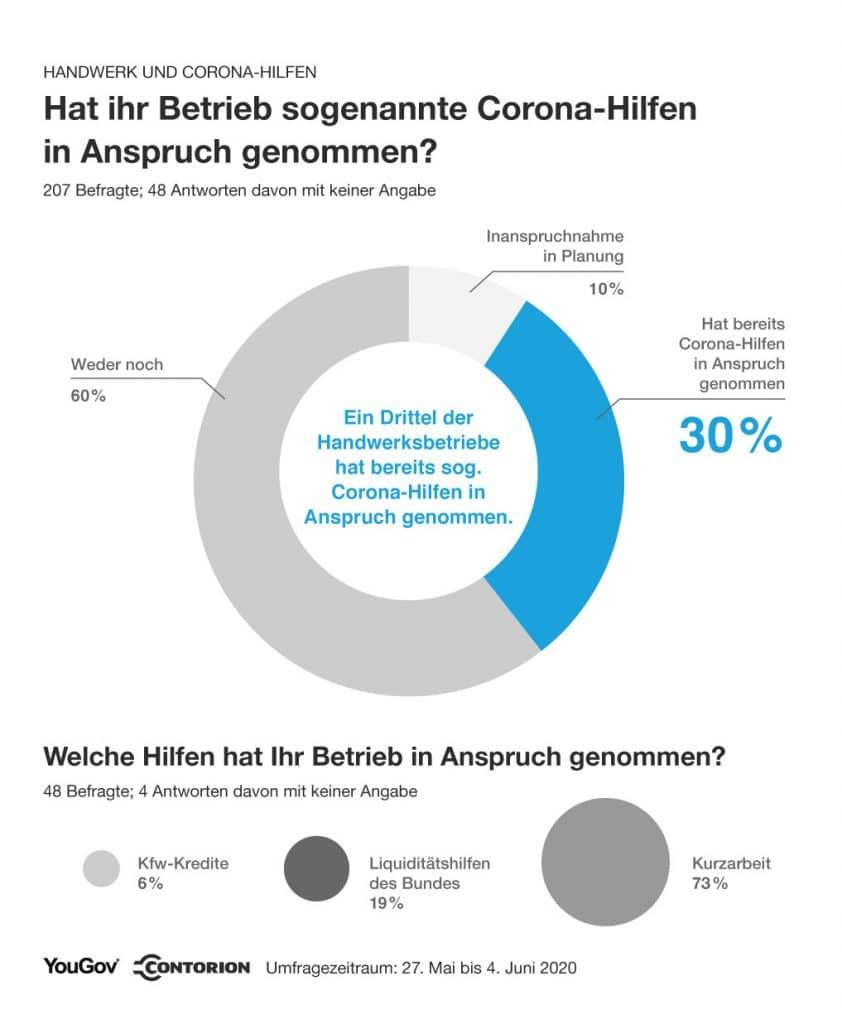 infografik_hilfen
